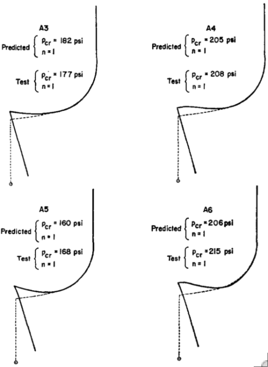 Critical elastic-plastic buckling modes predicted by BOSOR5 for four different specimens