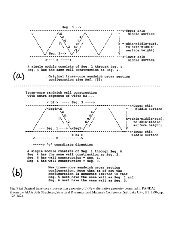 Truss Core Panels Truss-core Sandwich Panels